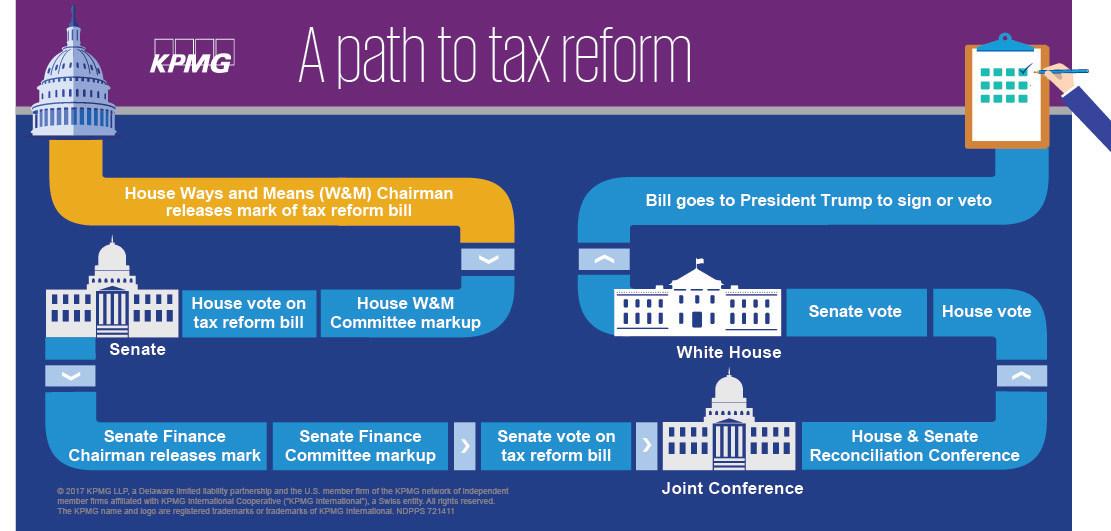KPMG | A path to tax reform