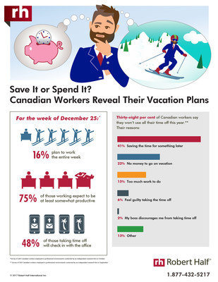 Home for the holidays? (CNW Group/Robert Half Canada)