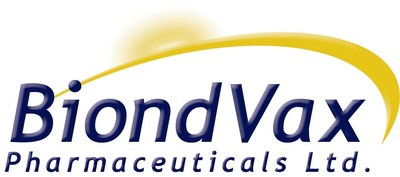 Biondvax Pharmaceuticals Ltd Logo