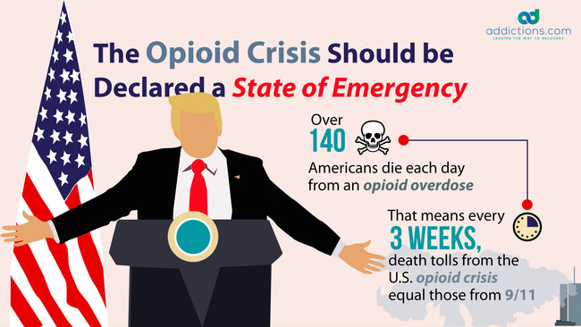 INFOGRAPHIC: Addictions.com Publishes Case Study on Fighting the Opioid Epidemic: Public Health Emergency vs. National State of Emergency