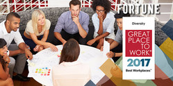 Roth Staffing Companies has been recognized for its commitment to workplace diversity by FORTUNE.