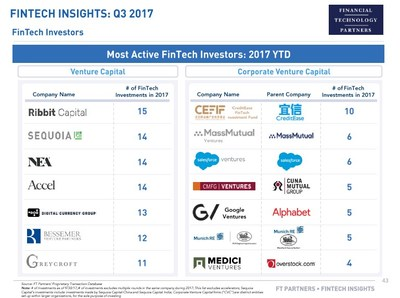 FT Partners FinTech Report_Q3