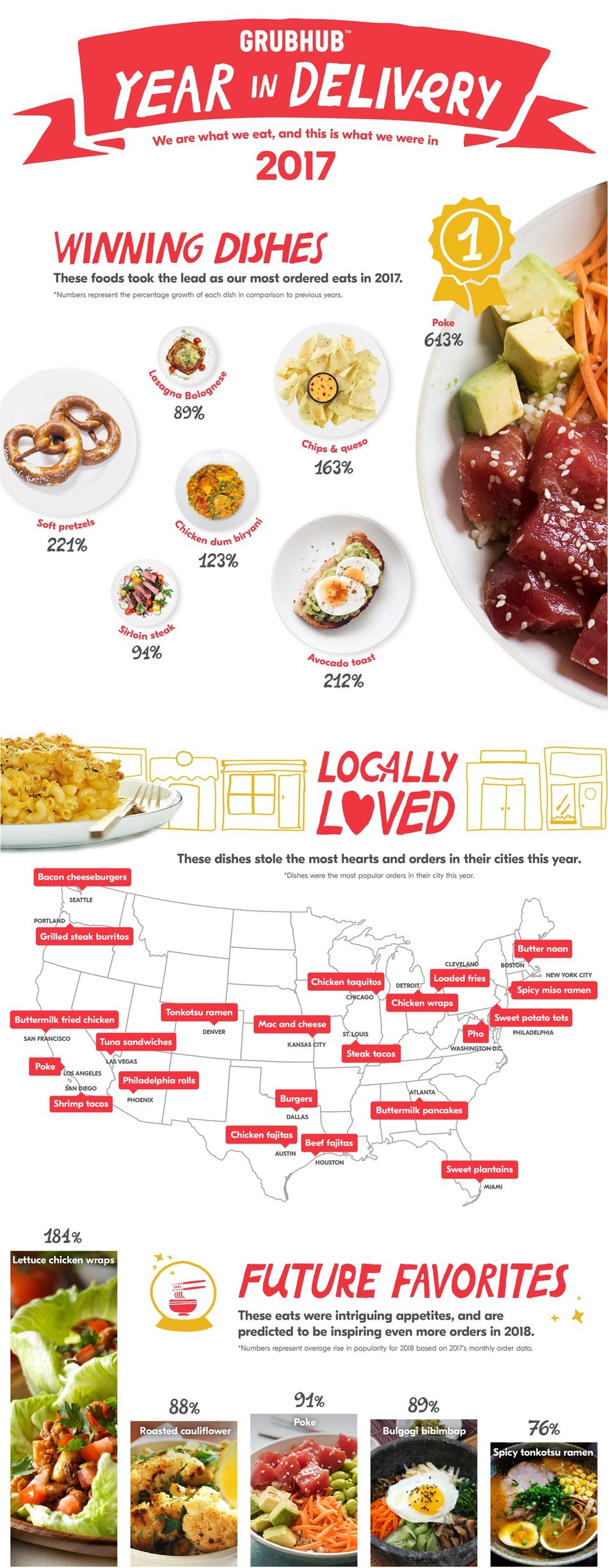 Grubhub's 'Year In Delivery' depicts 2017's top food trends and predictions for 2018.