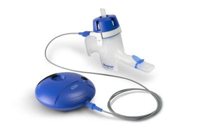 Lonhala Magnair (glycopyrrolate) Inhalation Solution