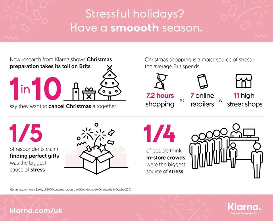 Klarna research reveals how to have a smooth Christmas season (PRNewsfoto/Klarna)