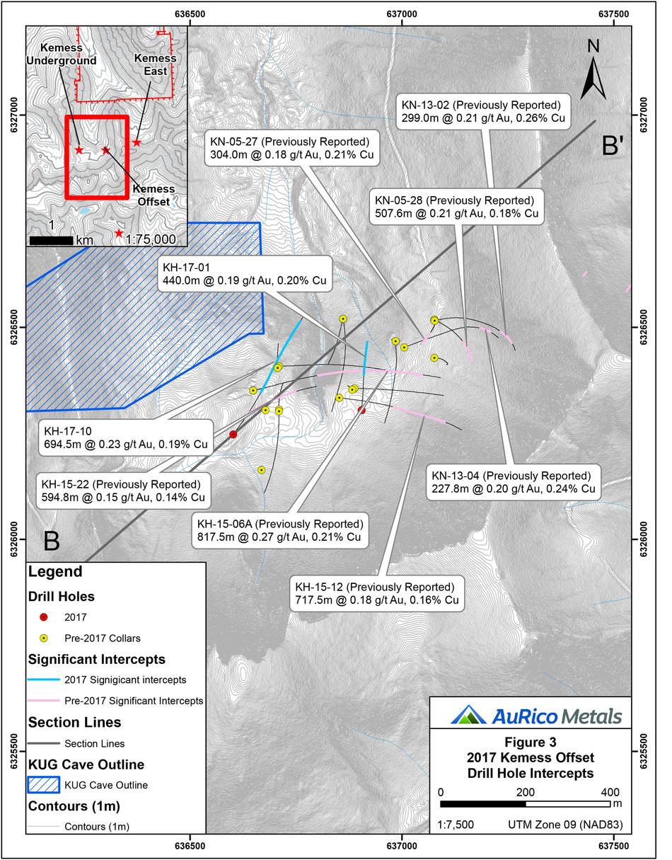 Figure 3 2017 Kemess Offset Drill Hole Intercepts (CNW Group/AuRico Metals)