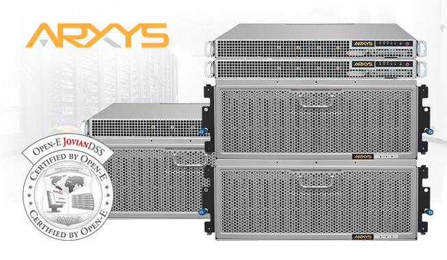 Highest performing storage server solutions tested to date