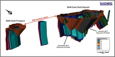Landore Resources BAM East Gold Deposit Pit Shell (CNW Group/Landore Resources Canada Inc.)