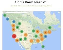 Farmigo Network of Farms and Food Hubs