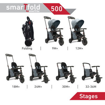 smarTfold(TM) was developed to grow with a child to offer the perfect ride at every stage of their development, from six months to three years old.