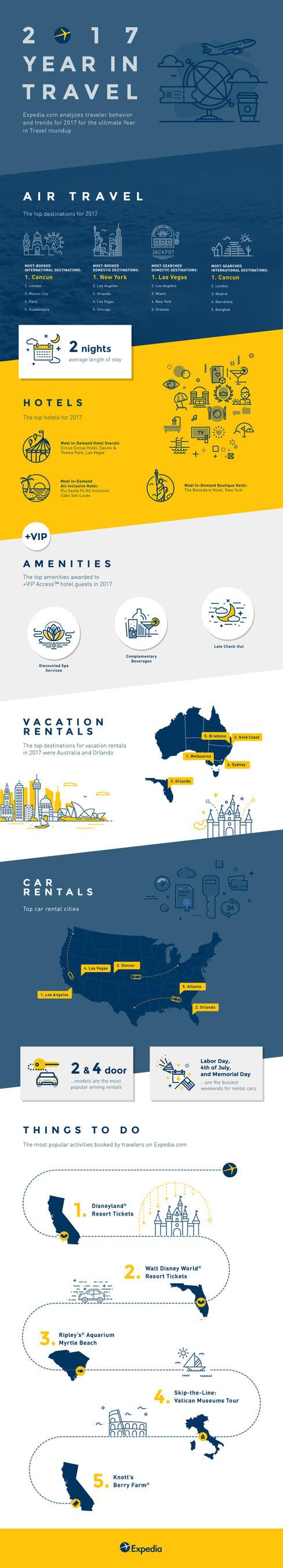 weekend getaways australian vacation rentals and disney. Black Bedroom Furniture Sets. Home Design Ideas