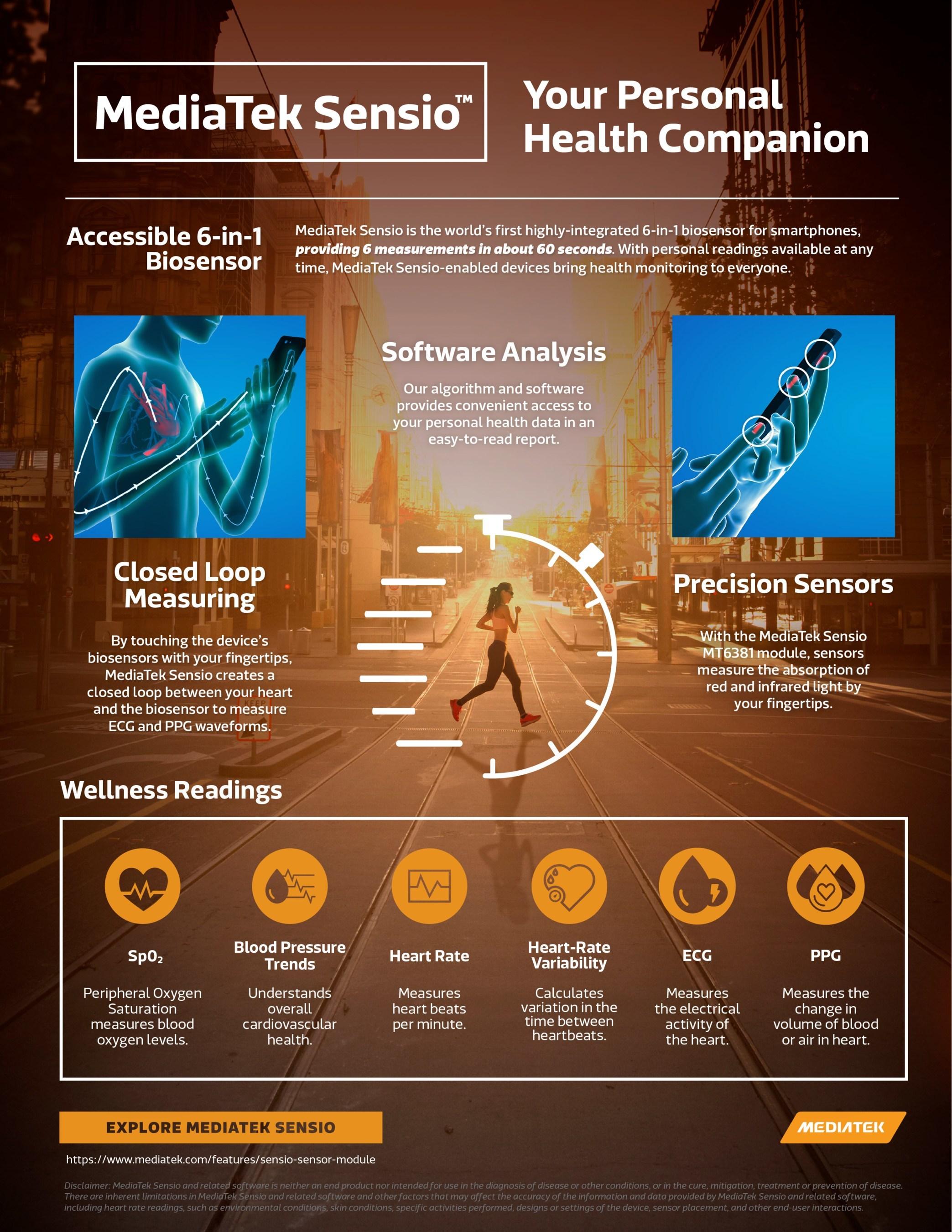 MediaTek Sensio biosensor module for smartphones