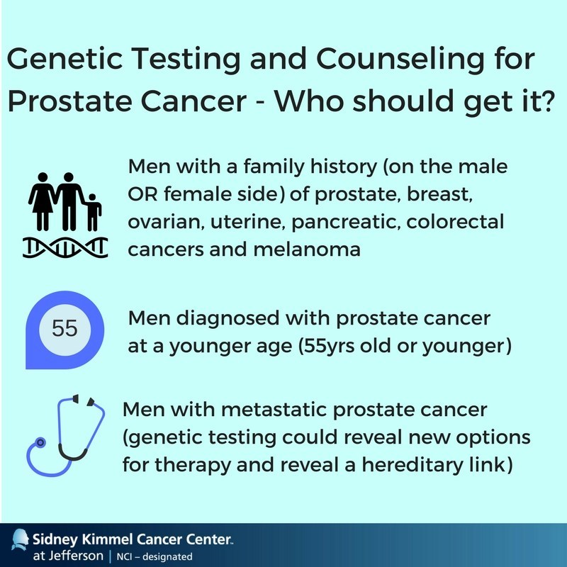 Genetic Testing and Counseling for Prostate Cancer - Who should get it?