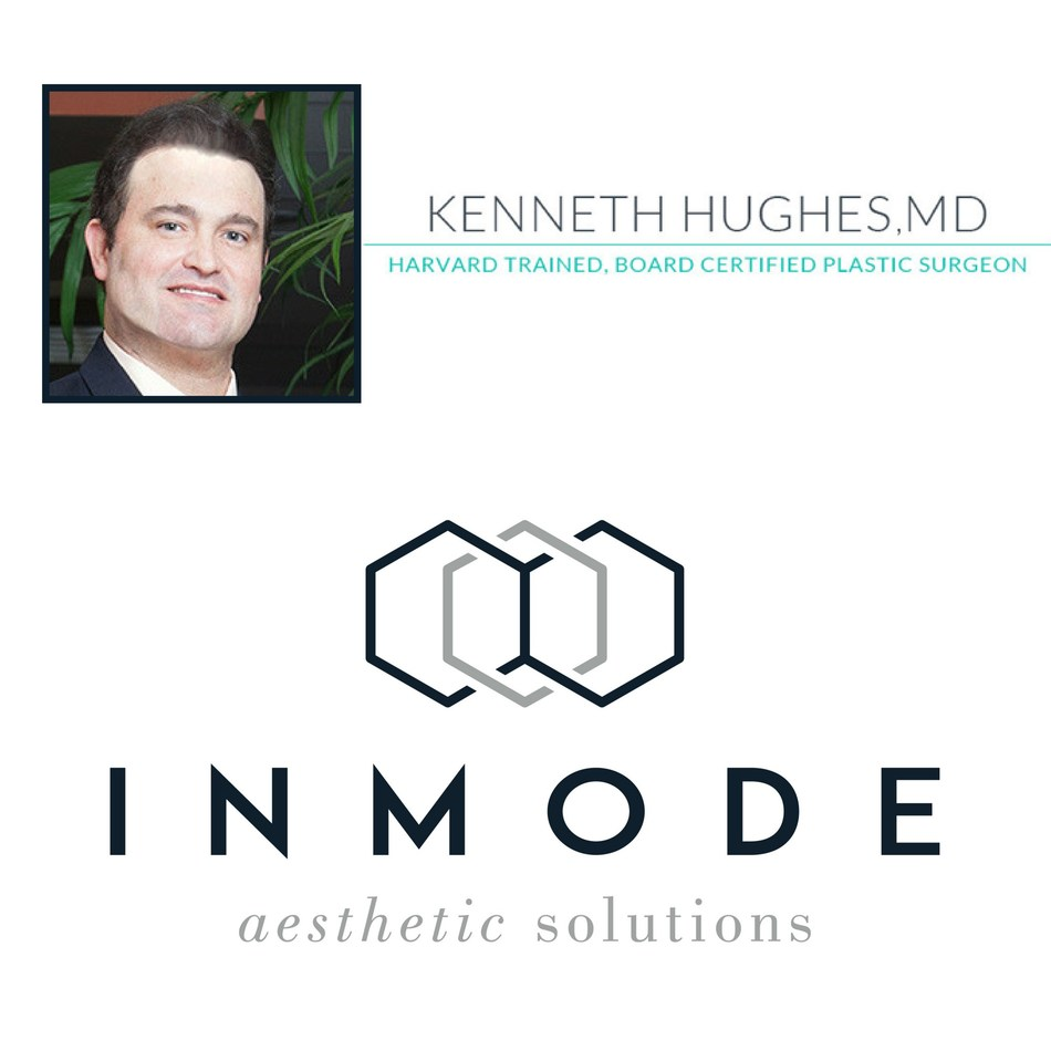 (PRNewsfoto/InMode Aesthetic Solutions)