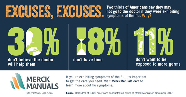 If you're exhibiting symptoms of the flu, it's important to get the care you need. Visit MerckManuals.com to learn more about flu symptoms.