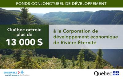 Fonds conjoncturel de développement (Groupe CNW/Cabinet du ministre des Affaires municipales et de l'Occupation du territoire)
