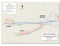 Fifteen Mile Stream Drill Progress Plan and Sections (CNW Group/Atlantic Gold Corporation)