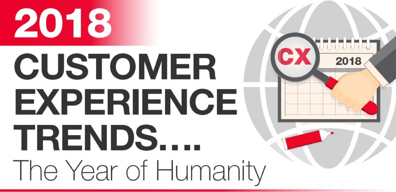 Temkin Group's 15 Customer Experience Trends for 2018, The Year of Humanity (TopCXTrends.com)