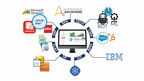 myInvenio Cognitive Technology Automation Anywhere partnership Robotic Process Automation Digital Transformation (PRNewsfoto/Cognitive Technology ltd)
