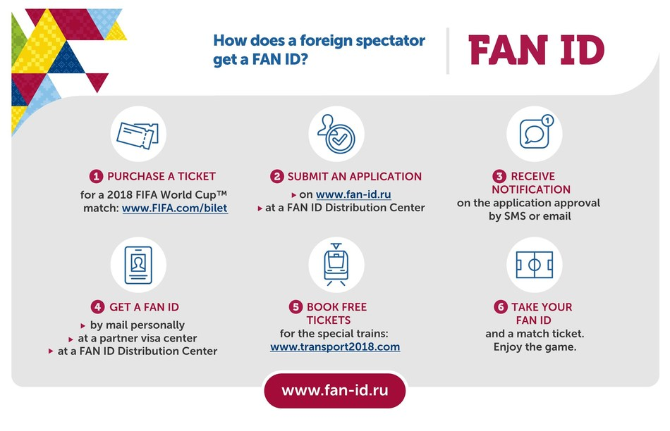 How does a foreign spectator get a FAN ID? Purchase a ticket, submit an application, receive notification, get a fan id, book free tickets, take your fan id (PRNewsfoto/Ministry of Communications)