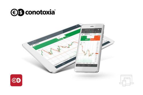Forex - a new service available on the Cinkciarz platform (PRNewsfoto/Cinkciarz.pl)