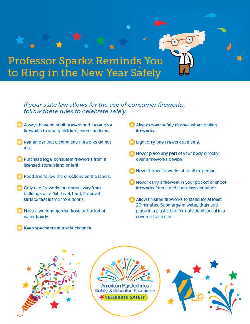 Prof. Sparkz Fireworks Safety Tips