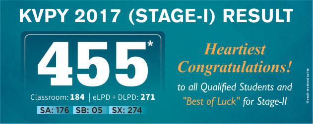 KVPY 2017(Stage1)Result-455 RESONites Qualified for Stage 2 (PRNewsfoto/Resonance Eduventures Limted)
