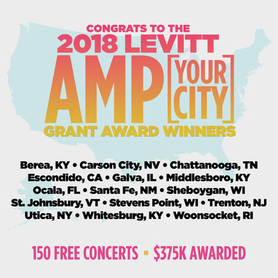 Congrats to the 2018 Levitt AMP Winners - 15 nonprofits from across the country receiving $25K matching grants to activate underused public spaces through free outdoor concerts!