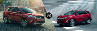 Akins Ford near Atlanta, GA, has added numerous new Ford versus Chevy model comparison pages to its website, including one comparing the 2018 Ford Escape to the 2018 Chevy Equinox.