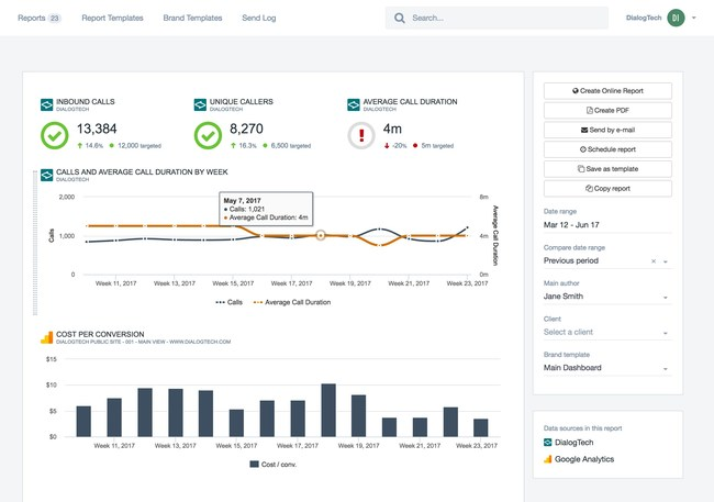 DialogTech acquires Swydo to bring omni-channel visualizations to call analytics