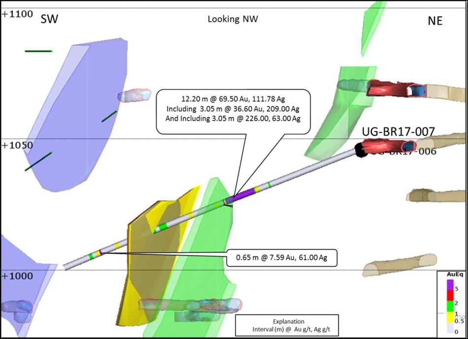 Figure 2: Cross section hole UG-BR17-007D at Barrancas (CNW Group/Premier Gold Mines Limited)
