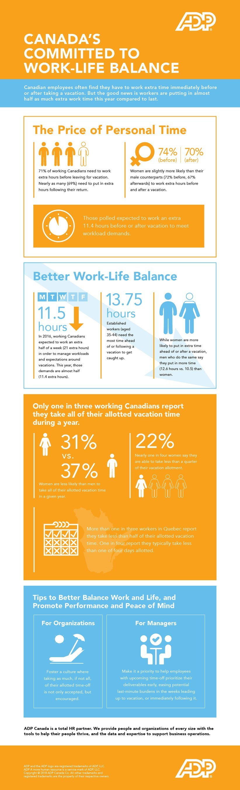 New Year's Resolution? Canada's committed to work-life balance (CNW Group/ADP Canada)