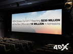 4DX Closes out 2017 Reaching $230 Million at the Box Office and 19 Million in Admissions