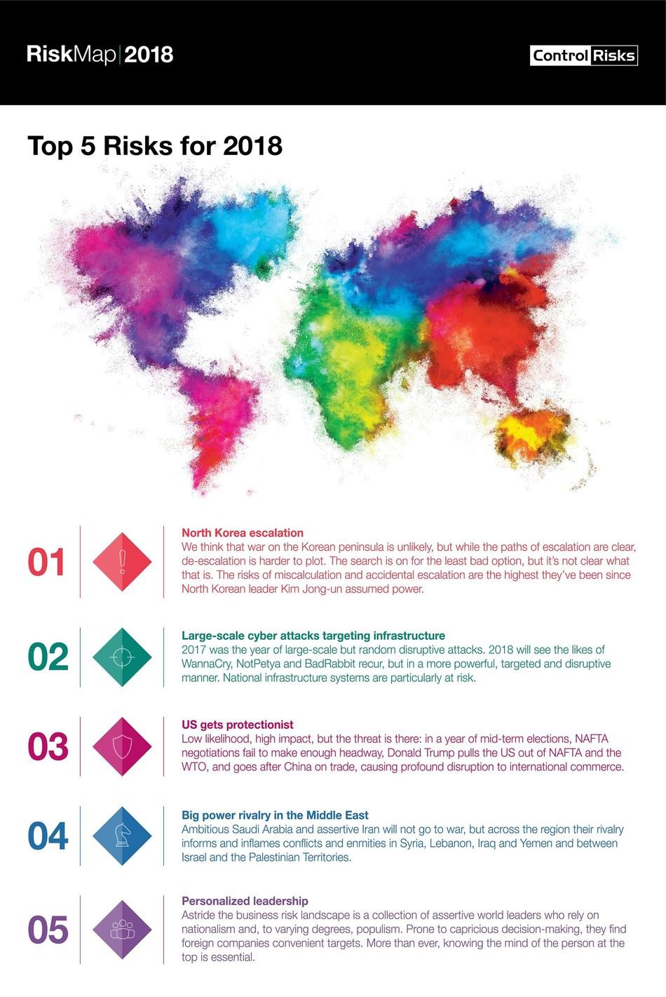 The Top 5 Risks for 2018 (PRNewsfoto/Control Risks)