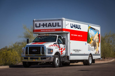 U-Haul Migration Trends: Texas Named No. 1 Growth State of 2017