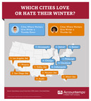 Survey: Winter Workplace Blues Hit These Cities Most