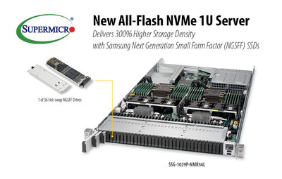 Supermicro Unveils New All-Flash 1U Server that Delivers 300% Better Storage Density with Samsung's Next Generation Small Form Factor (NGSFF) storage