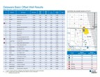 Lilis Energy Announces Tiger #1H IP24 Rate, Commencement Of Gas Sales In Texas To Lucid
