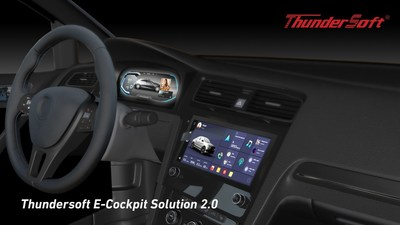 Thundersoft Introduces E-Cockpit Solutions with Embedded ...