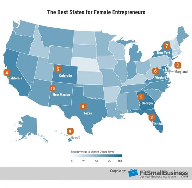 Top 10 States for Female Entrepreneurs - FitSmallBusiness.com