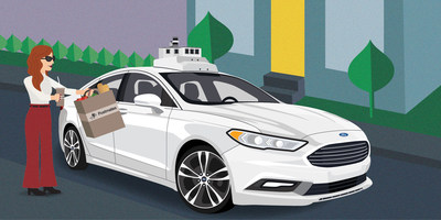 Today, at CES, Ford announced it will partner with Postmates to conduct pilot programs that explore how self-driving technology could change the delivery experience for merchants, customers and communities. The pilot project will test the potential of incorporating Ford's self-driving vehicles as a part of Postmates deliveries in the future.