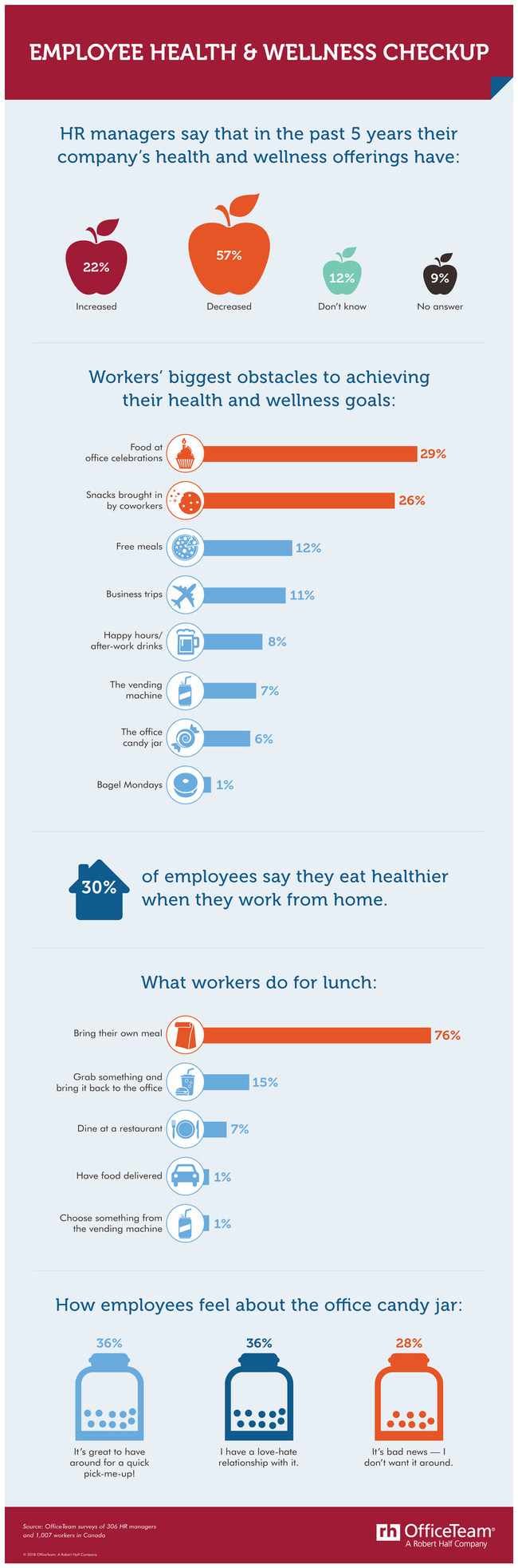 Don't overlook health and wellness programs for workers. (CNW Group/OfficeTeam)
