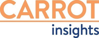 Carrot Insights (CNW Group/Carrot Insights)