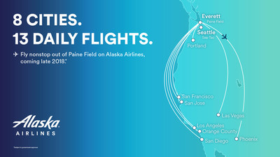 Alaska Airlines selects destinations for new service from Paine Field.