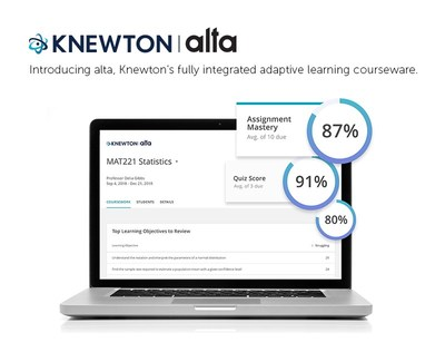 Introducing alta, Knewton's fully integrated adaptive learning courseware.
