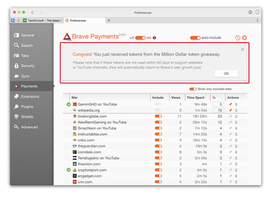 Brave browser users will receive approximately $5 worth of promotional BAT grants to reward their favorite content producers.