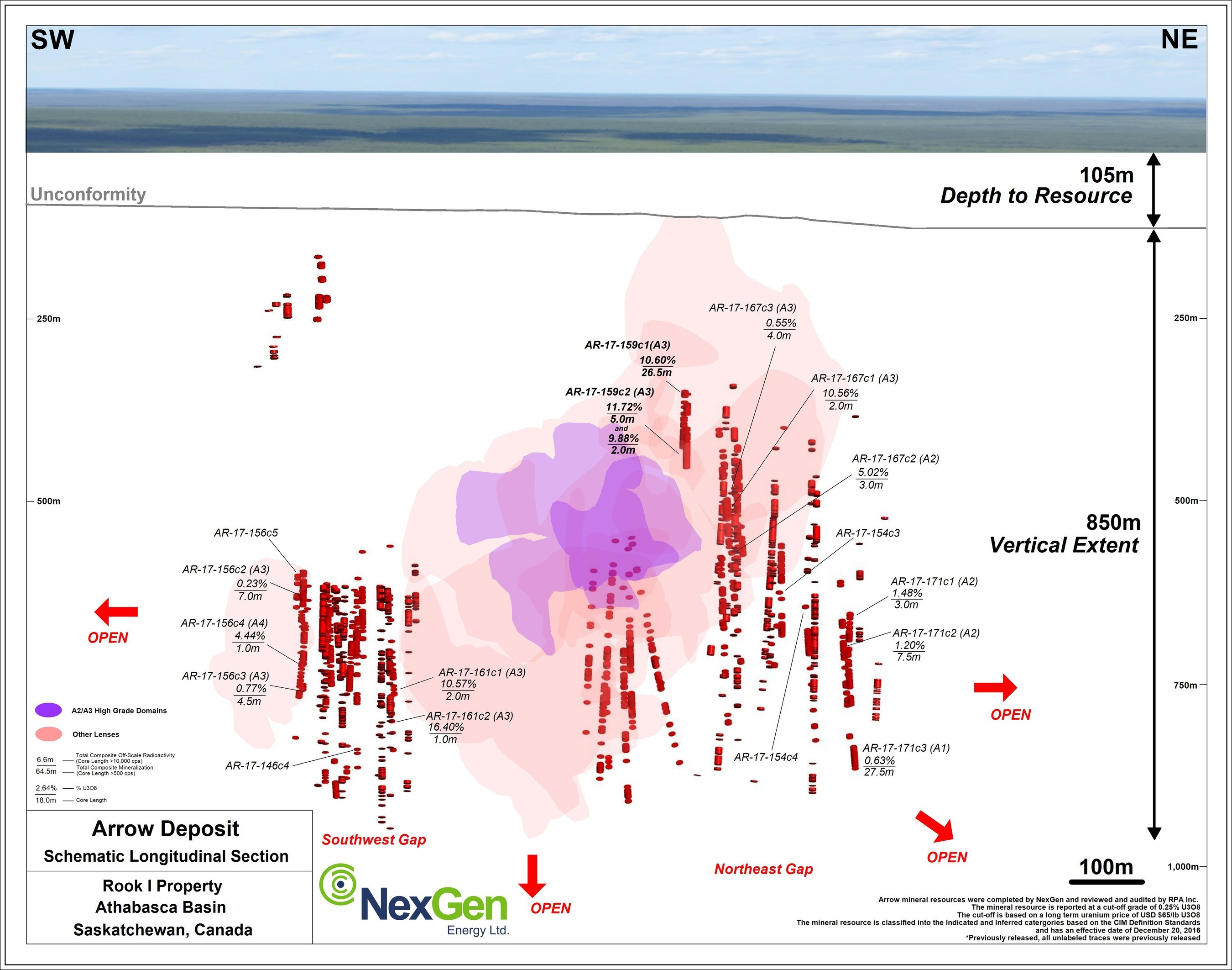 Figure 2: Arrow Deposit Schematic Long Section (CNW Group/NexGen Energy Ltd.)