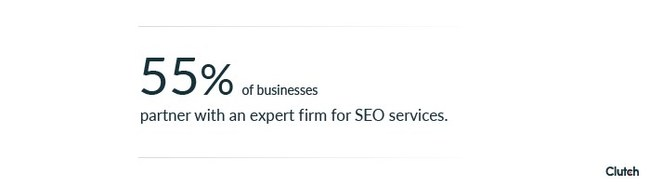 55% of businesses partner with an expert firm for SEO services