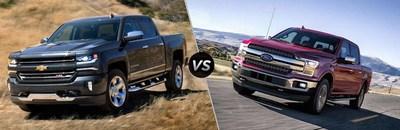 2018 Chevy Silverado 1500 and 2018 Ford F-150 Comparison
