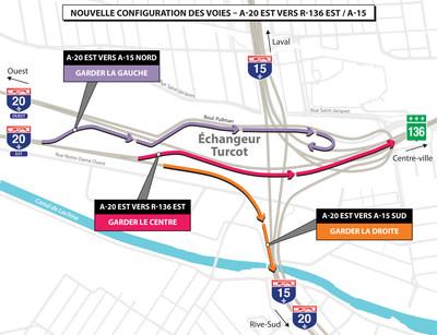 Projet Turcot - Nouvelle configuration des accès de l'autoroute 20 est vers le centre-ville et l'autoroute 15 nord (Groupe CNW/Ministère des Transports, de la Mobilité durable et de l'Électrification des transports)